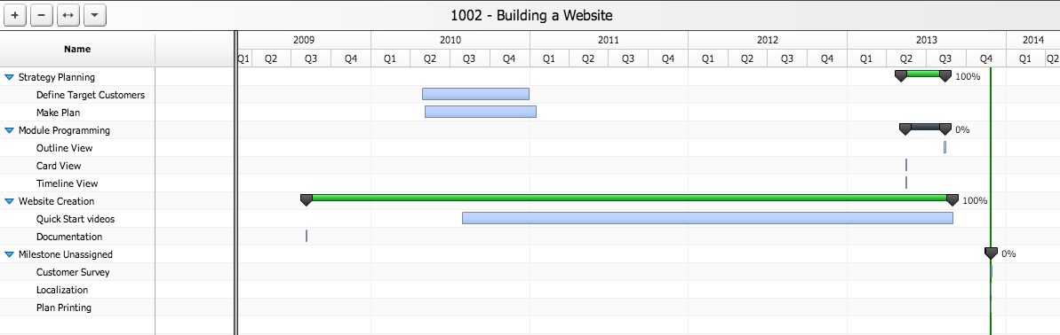 Project Gantt Chart - combine multiple project for an overview