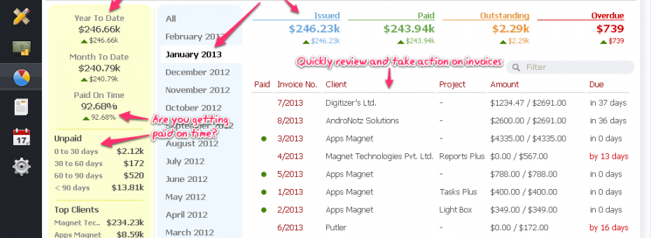 NEW: Invoices and Financial Reporting for activeCollab
